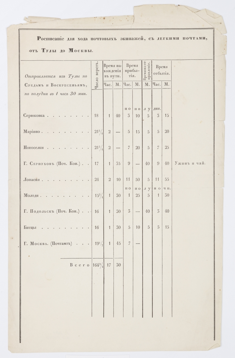 Расписание хождения почтовых экипажей от Тулы до Москвы